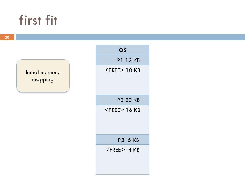 first fit OS P1 12 KB <FREE> 10 KB P2 20 KB <FREE> 16 KB