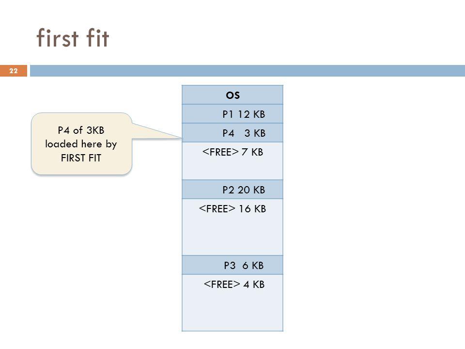 first fit OS P1 12 KB P4 3 KB <FREE> 7 KB P2 20 KB