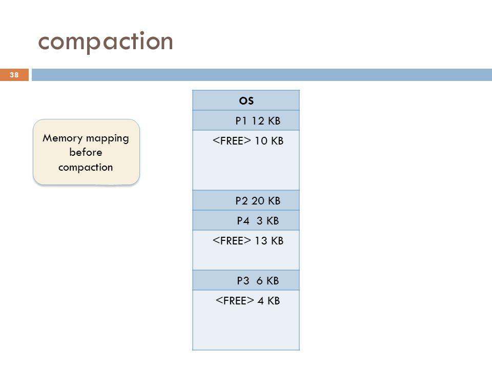 compaction OS P1 12 KB P2 20 KB P4 3 KB P3 6 KB Swap out P2