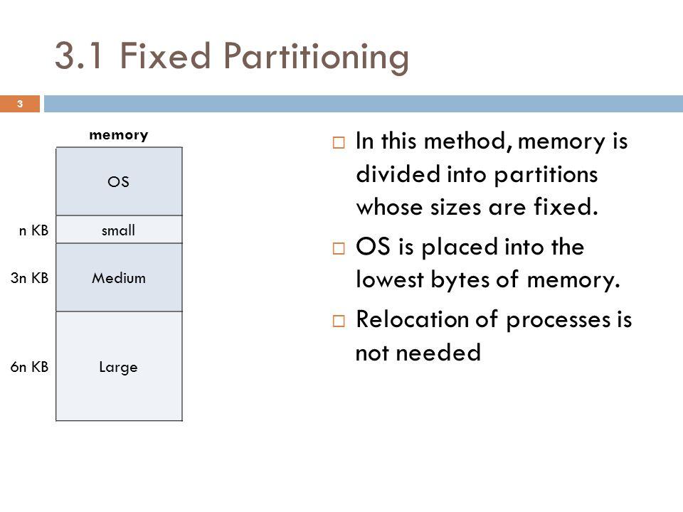 3.1 Fixed Partitioning memory. OS. n KB. small. 3n KB. Medium. 6n KB. Large.