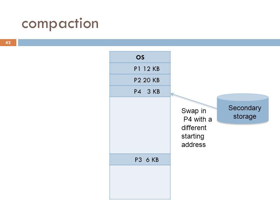 compaction OS P1 12 KB P2 20 KB P4 3 KB P3 6 KB Secondary storage