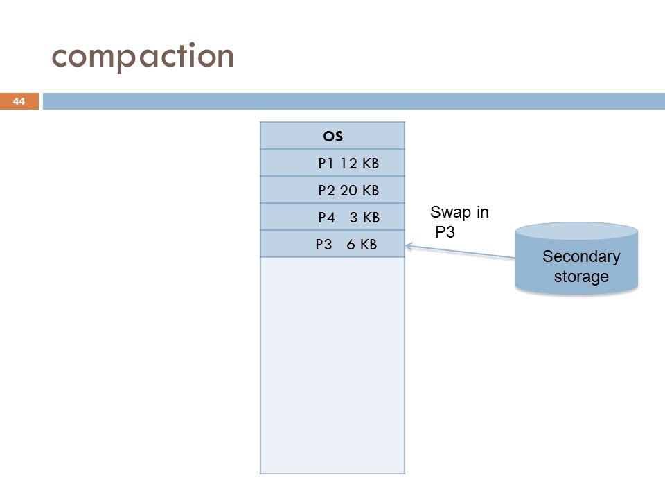 compaction OS P1 12 KB P2 20 KB P4 3 KB P3 6 KB <FREE> 27 KB