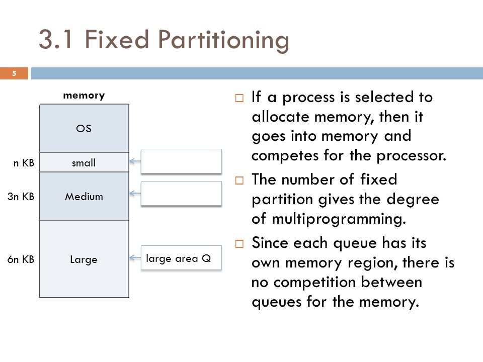 3.1 Fixed Partitioning memory. OS. n KB. small. 3n KB. Medium. 6n KB. Large.