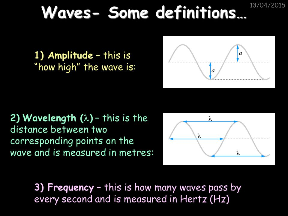 Waves- Some definitions…