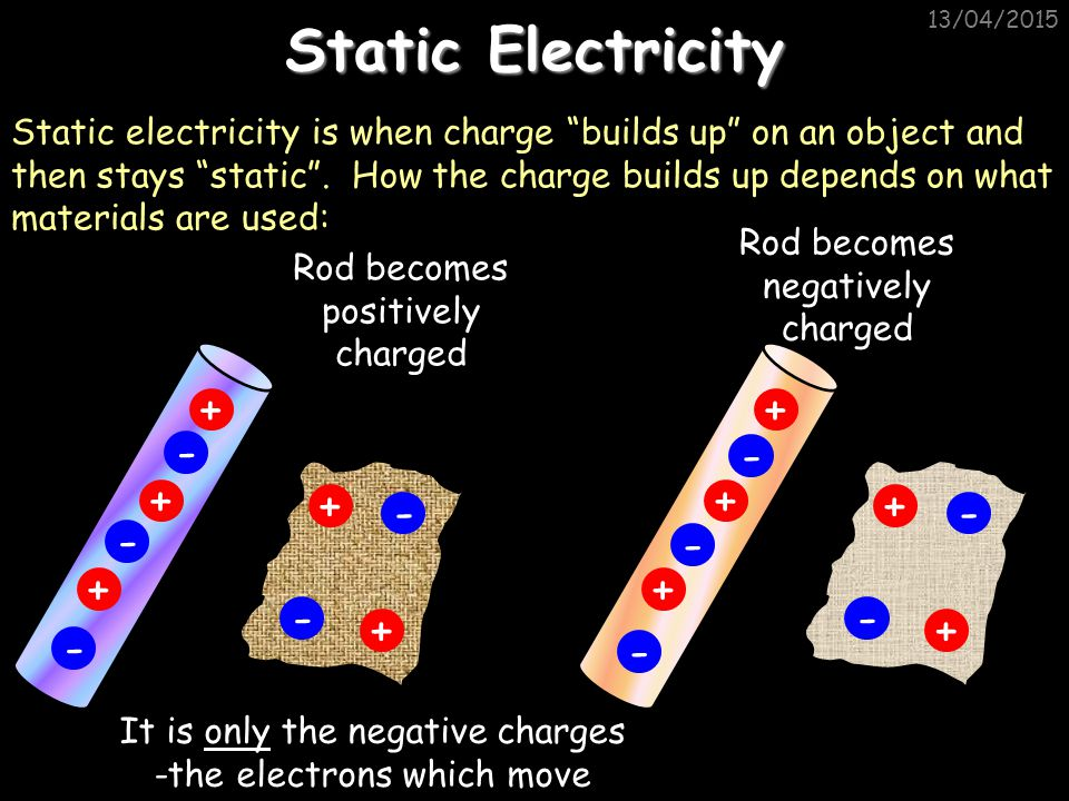 Static Electricity + + - - + - + + + - - - + + - + - -