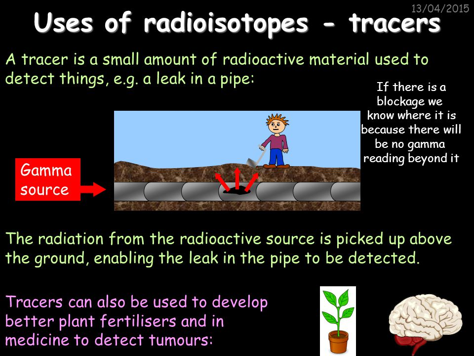 Uses of radioisotopes - tracers