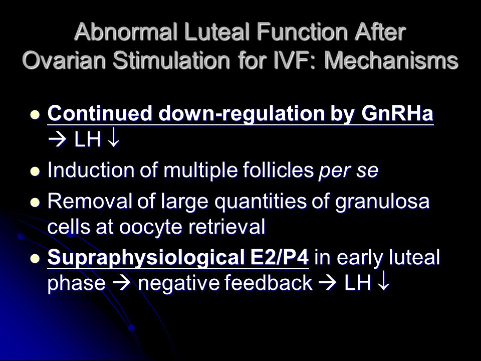 Abnormal Luteal Function After Ovarian Stimulation for IVF: Mechanisms