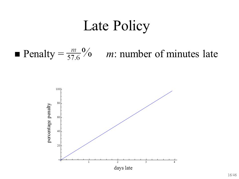 Late Policy Penalty = m: number of minutes late percentage penalty