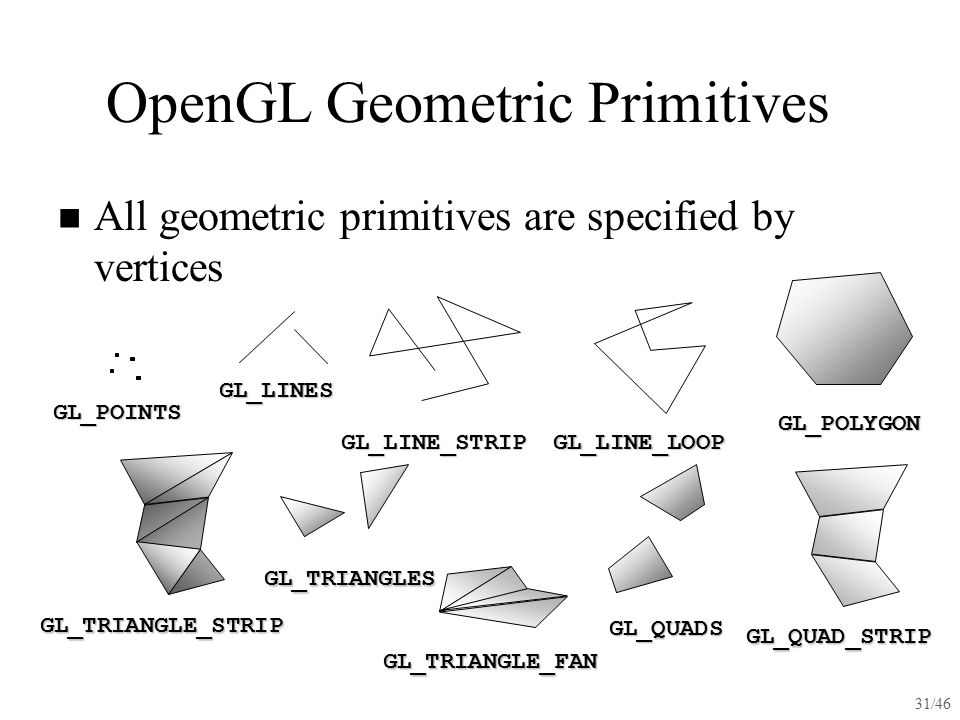OpenGL Geometric Primitives