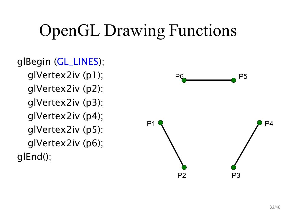 OpenGL Drawing Functions