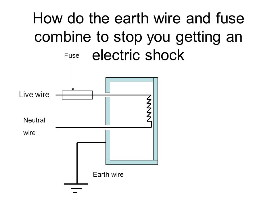 How do the earth wire and fuse combine to stop you getting an electric shock