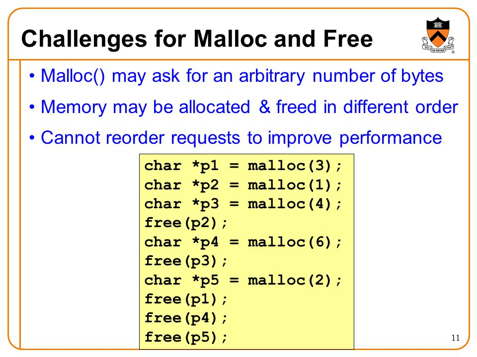 Challenges for Malloc and Free