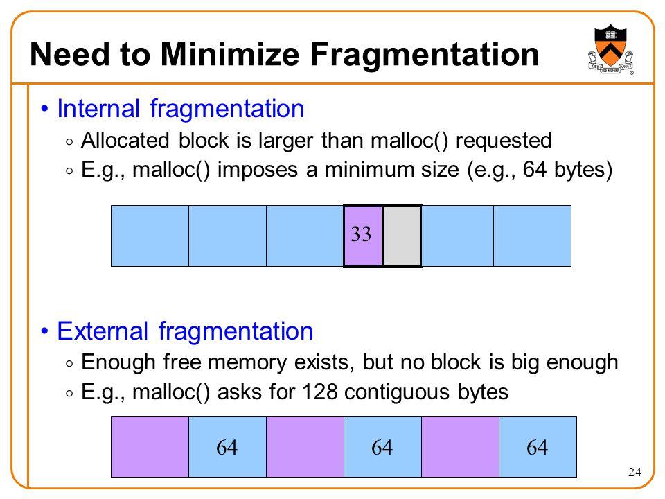 Need to Minimize Fragmentation