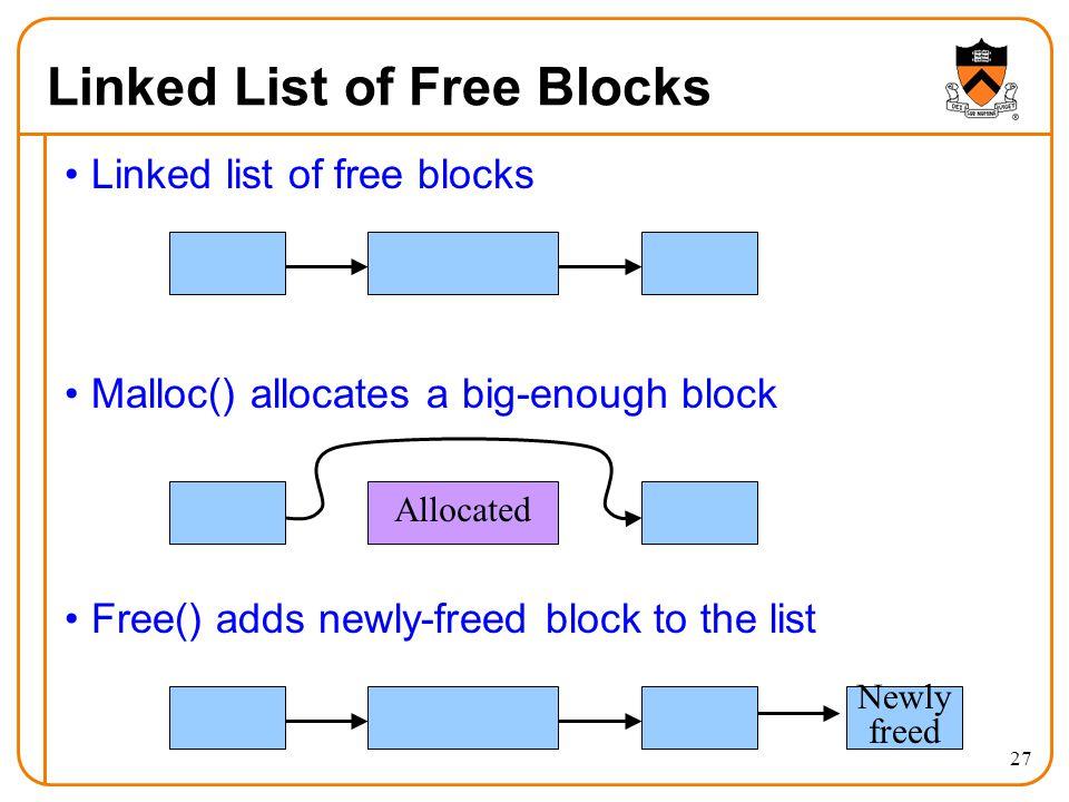 Linked List of Free Blocks