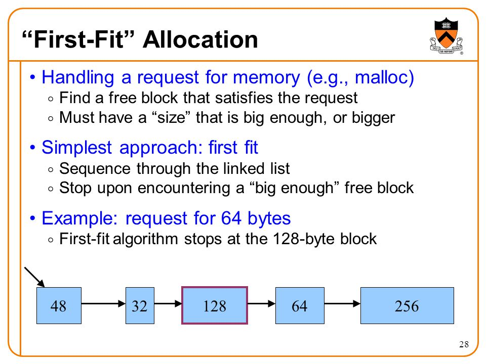 First-Fit Allocation