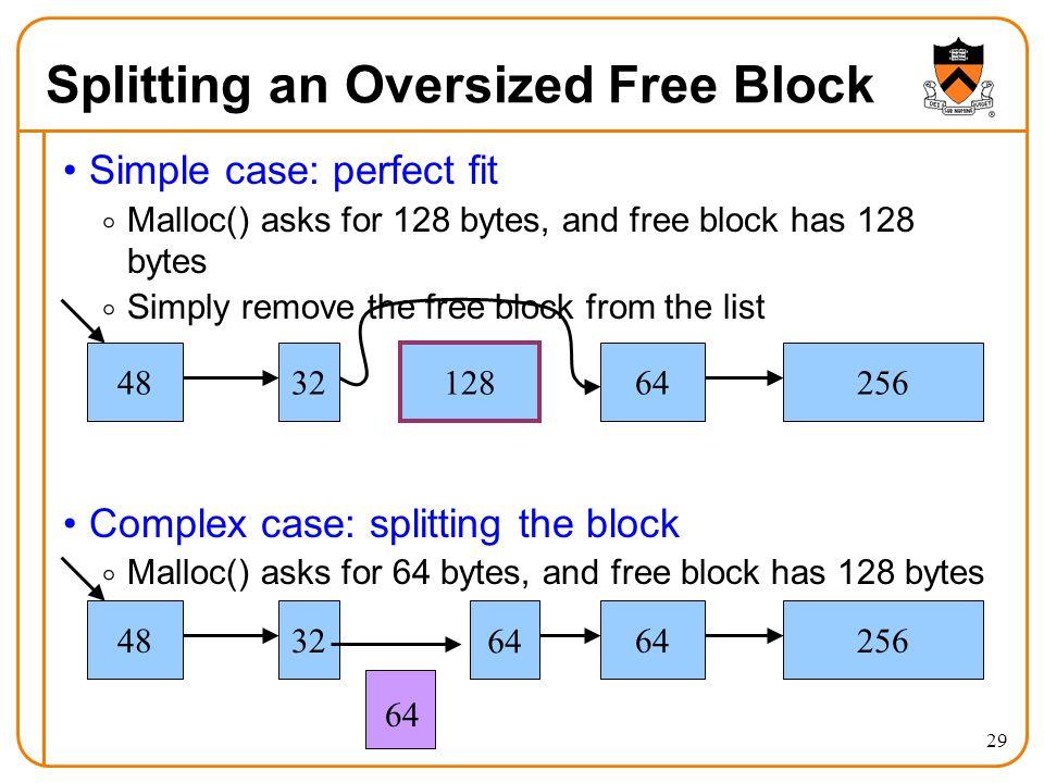 Splitting an Oversized Free Block