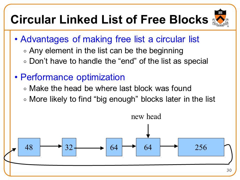 Circular Linked List of Free Blocks