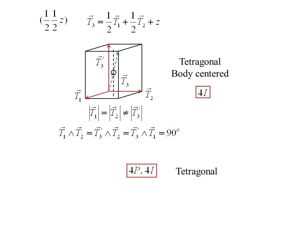 Tetragonal Body centered Tetragonal
