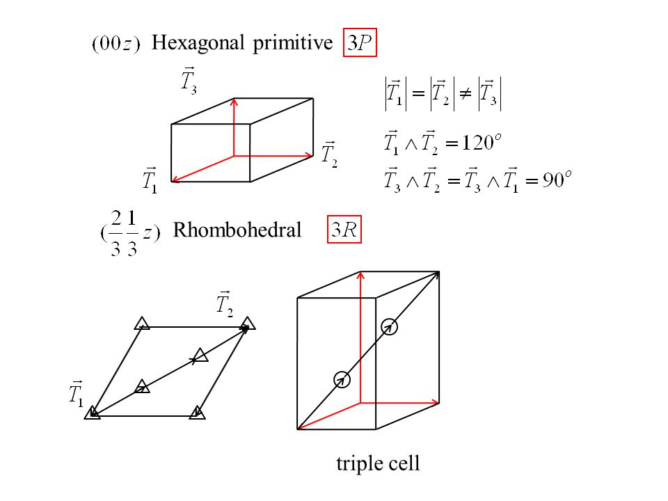 Hexagonal primitive Rhombohedral triple cell