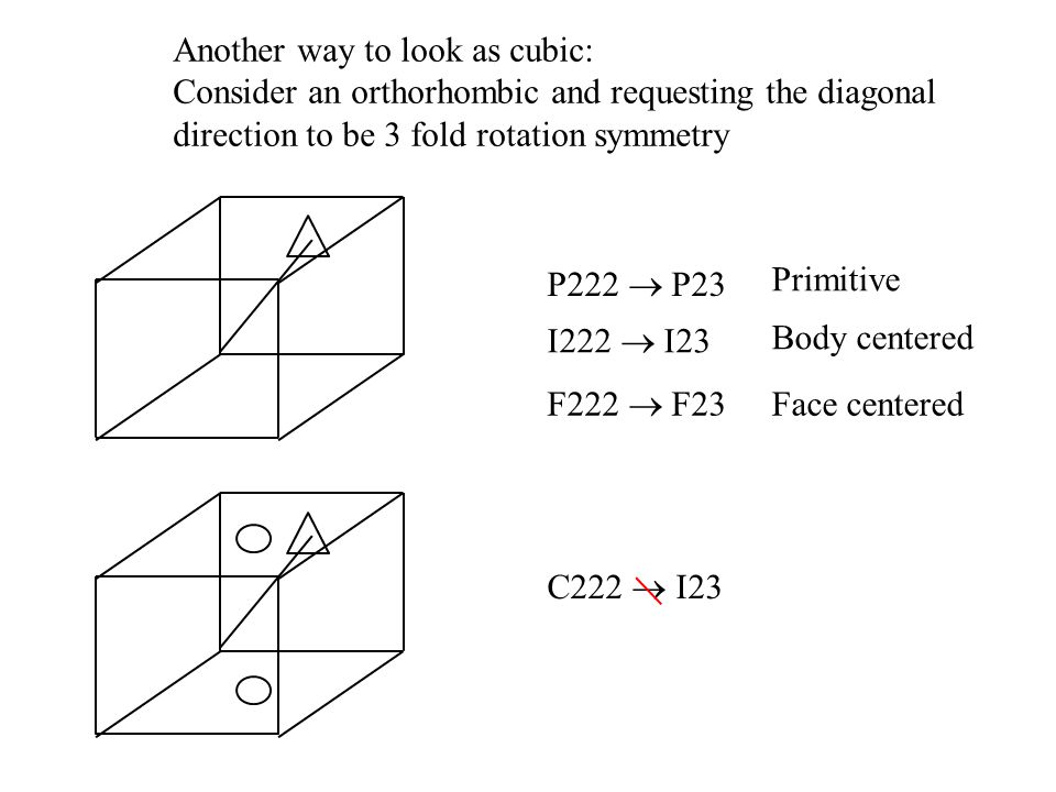 Another way to look as cubic: