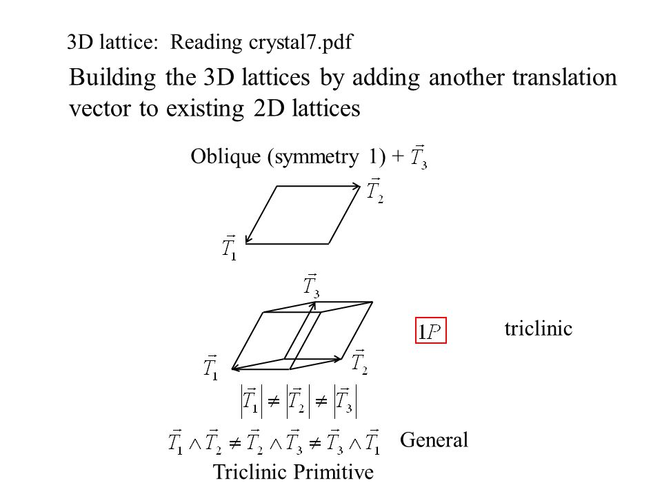 3D lattice: Reading crystal7.pdf