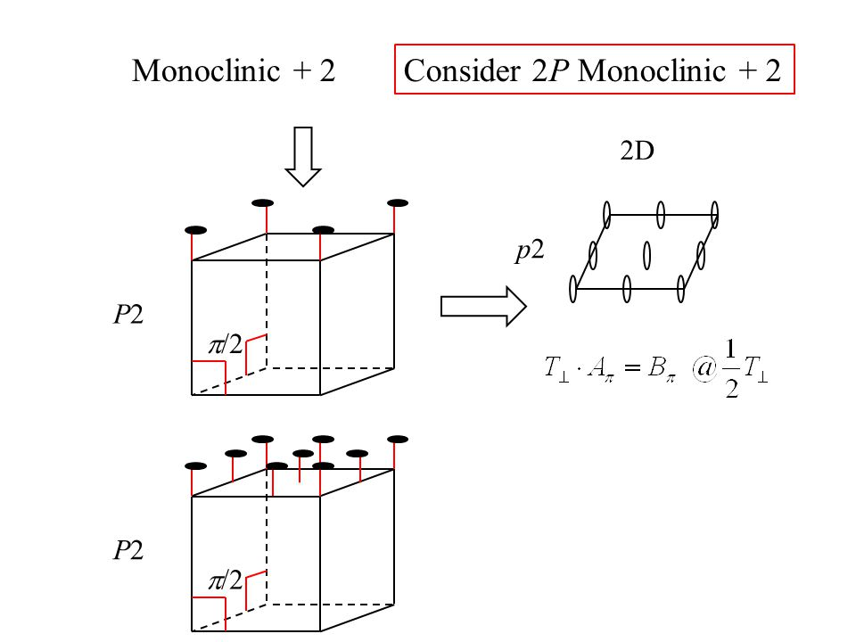 Consider 2P Monoclinic + 2