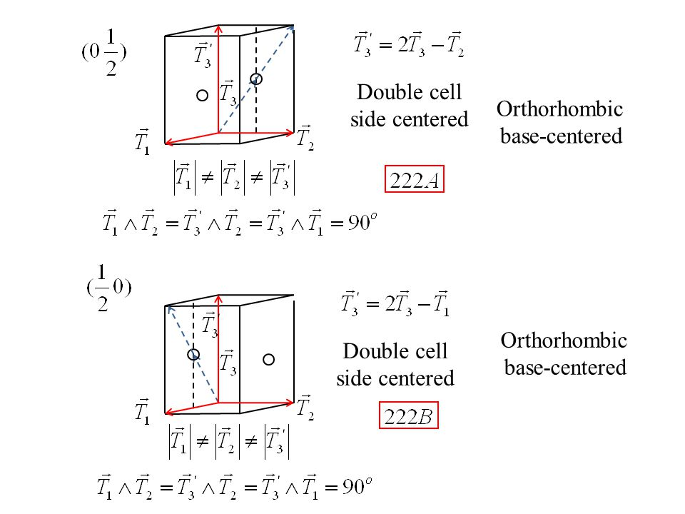 Double cell side centered. Orthorhombic. base-centered. Orthorhombic. base-centered. Double cell.