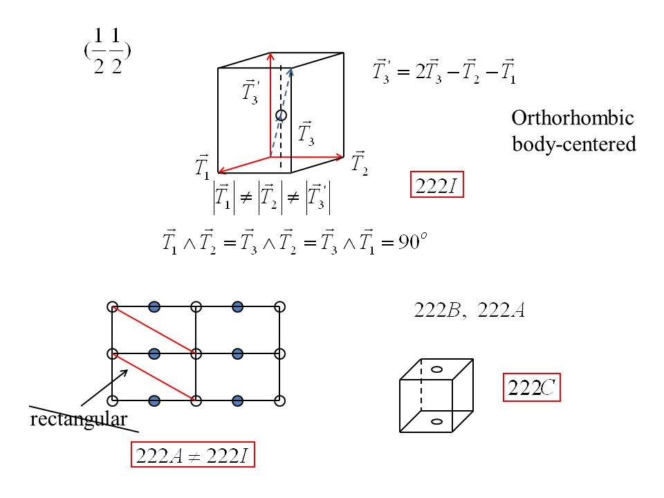 Orthorhombic body-centered rectangular