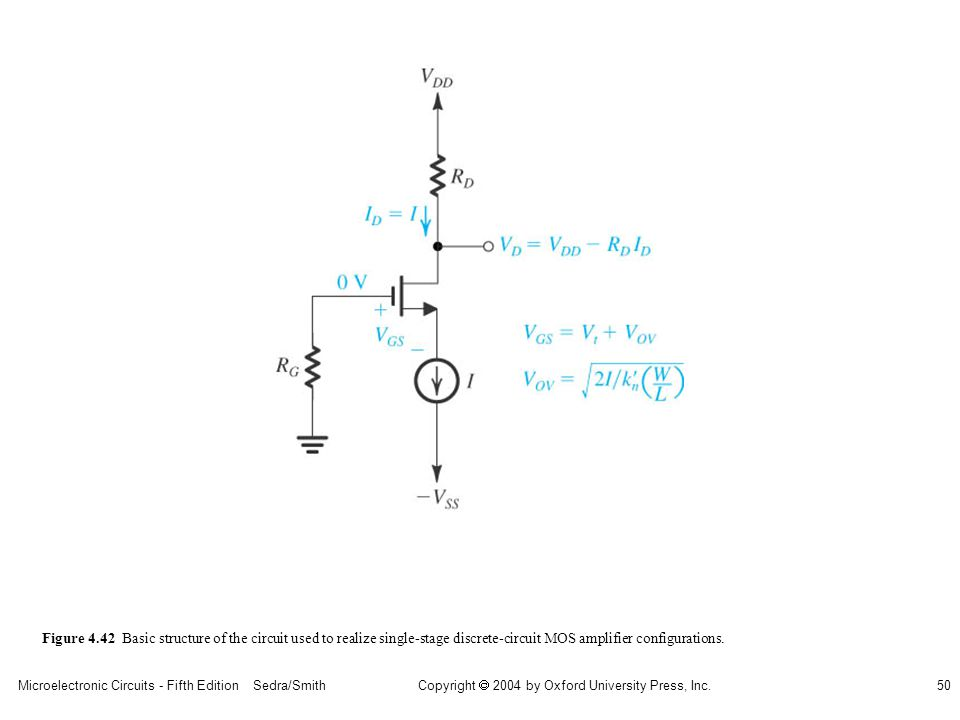 sedr42021_0442.jpg Figure 4.42 Basic structure of the circuit used to realize single-stage discrete-circuit MOS amplifier configurations.