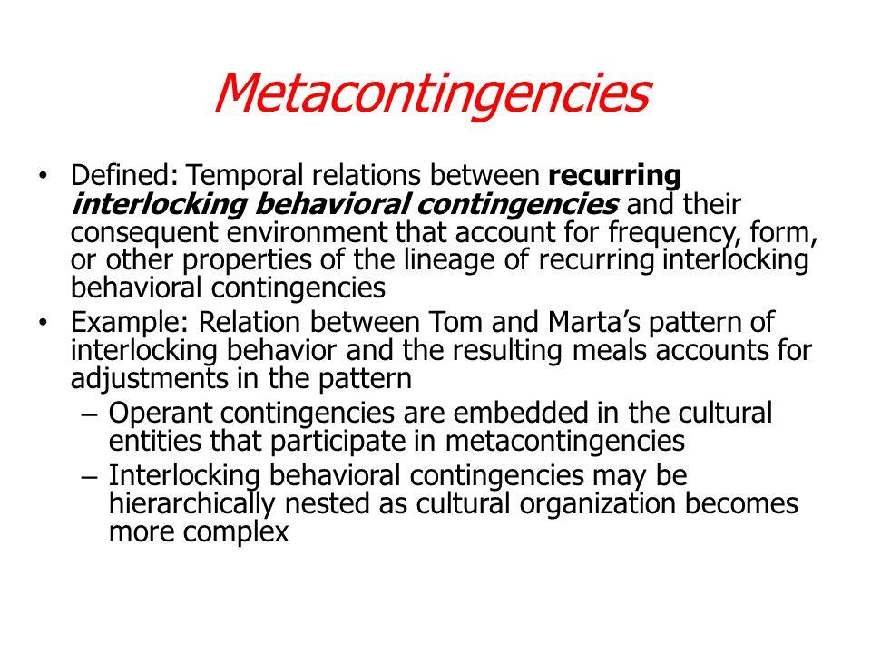 Metacontingencies