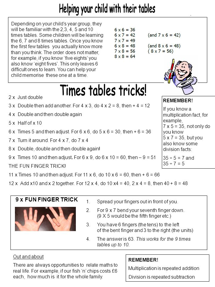 Helping your child with their tables