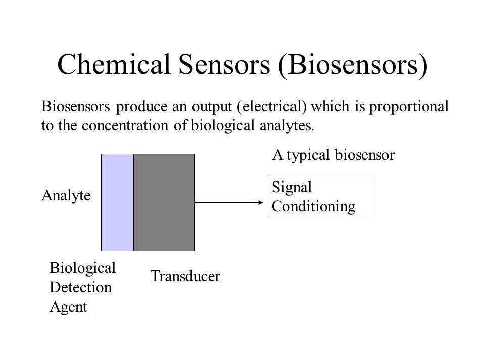 Chemical Sensors (Biosensors)
