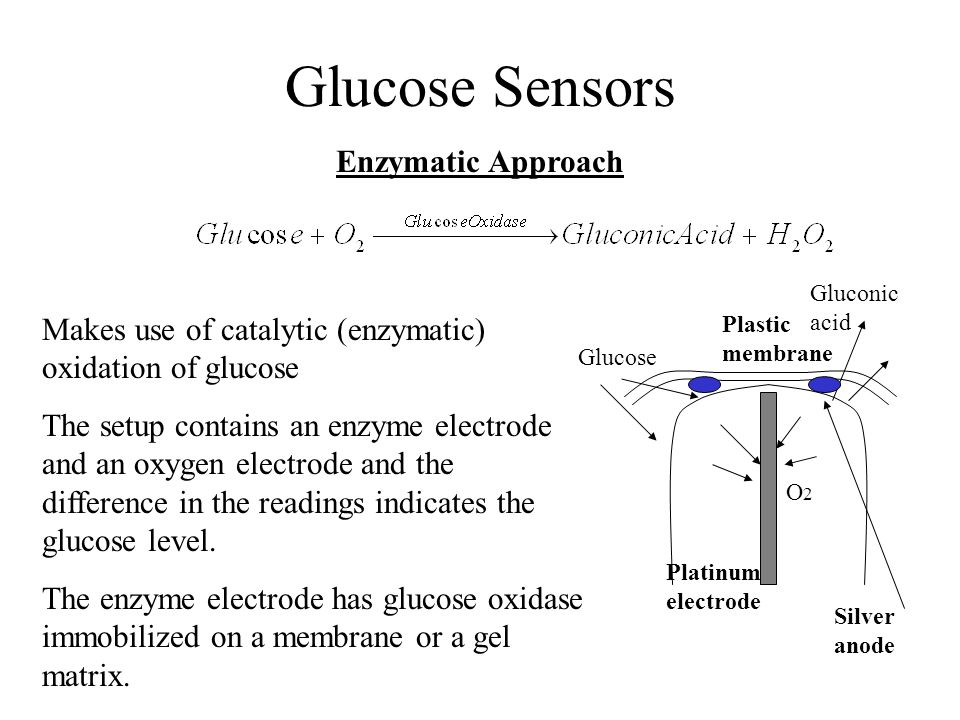 Glucose Sensors Enzymatic Approach