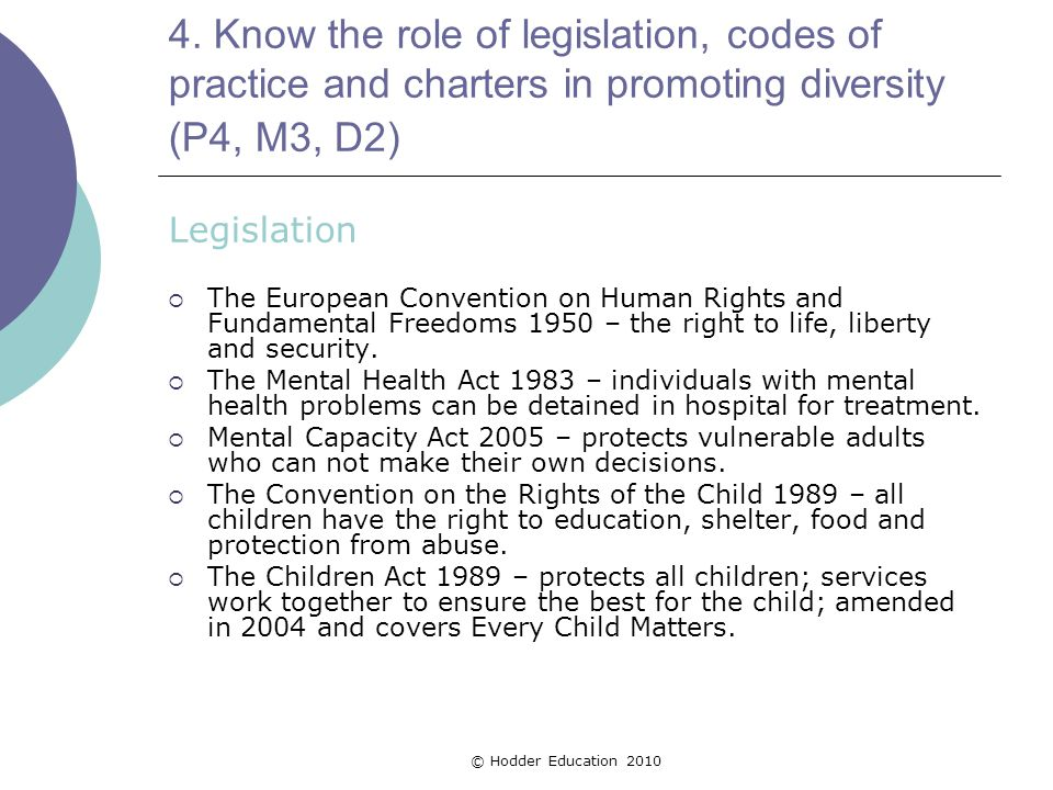4. Know the role of legislation, codes of practice and charters in promoting diversity (P4, M3, D2)