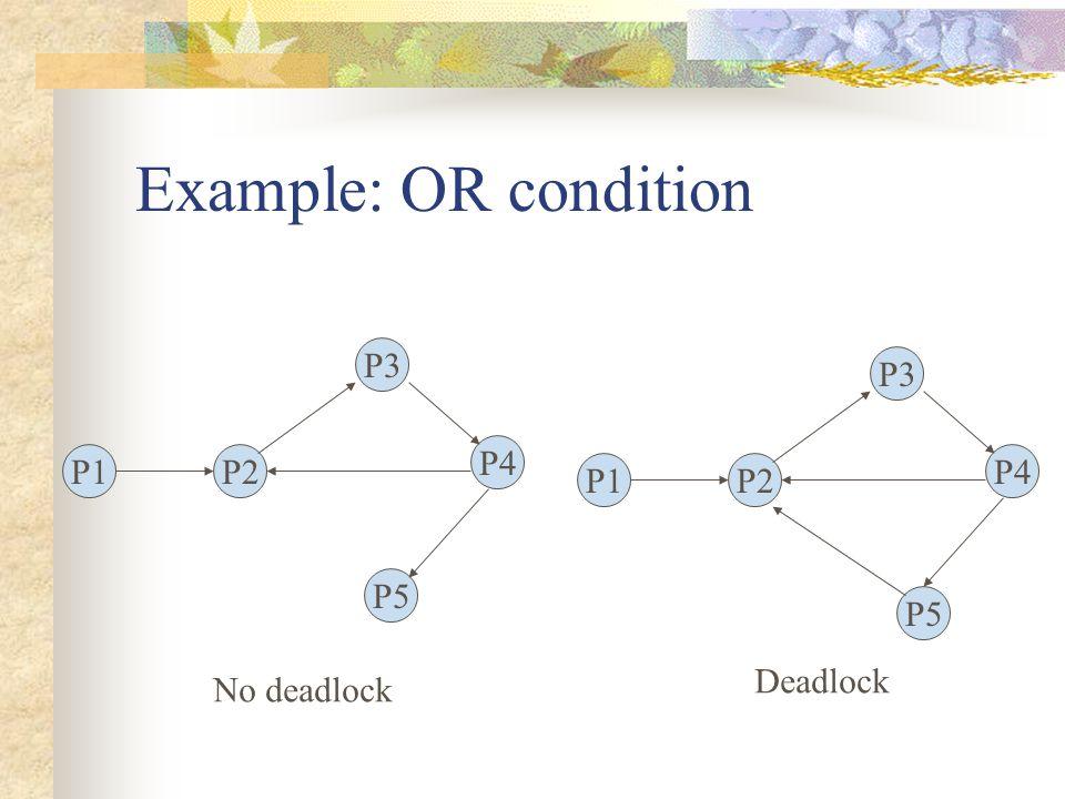 Example: OR condition P3 P3 P4 P1 P2 P4 P1 P2 P5 P5 Deadlock
