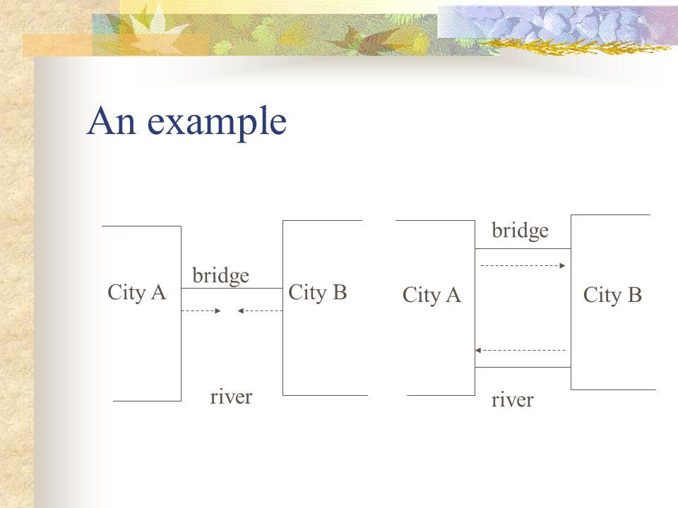 An example bridge bridge City A City B City A City B river river
