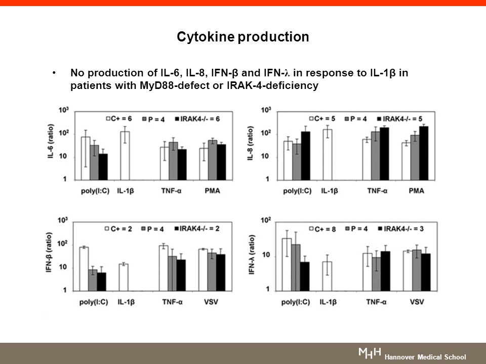 Cytokine production No production of IL-6, IL-8, IFN-β and IFN-λ in response to IL-1β in patients with MyD88-defect or IRAK-4-deficiency.