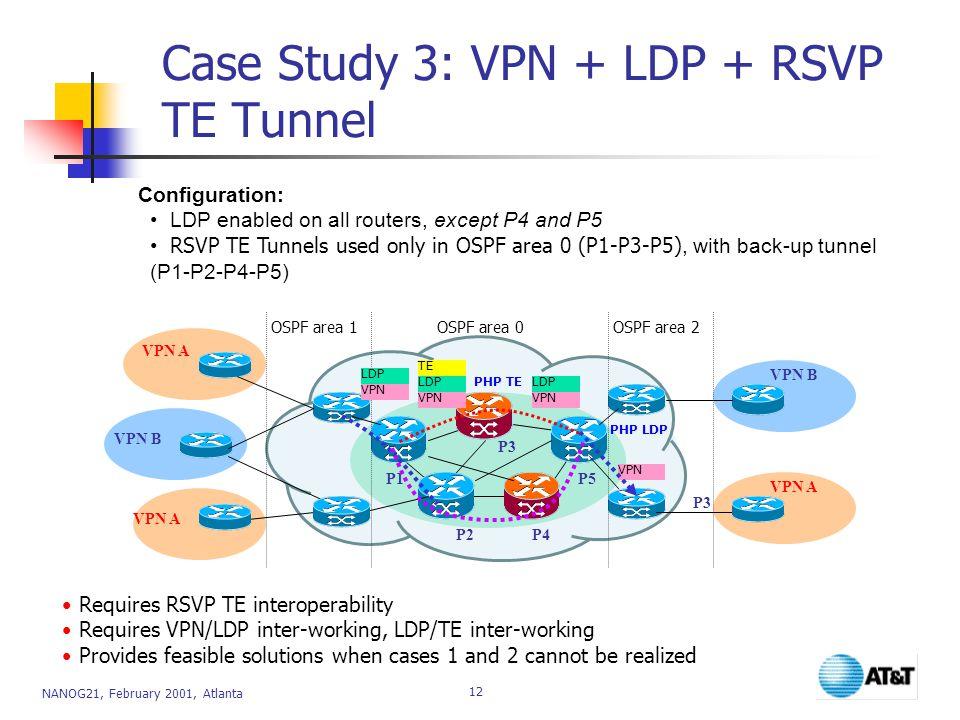 Case Study 3: VPN + LDP + RSVP TE Tunnel