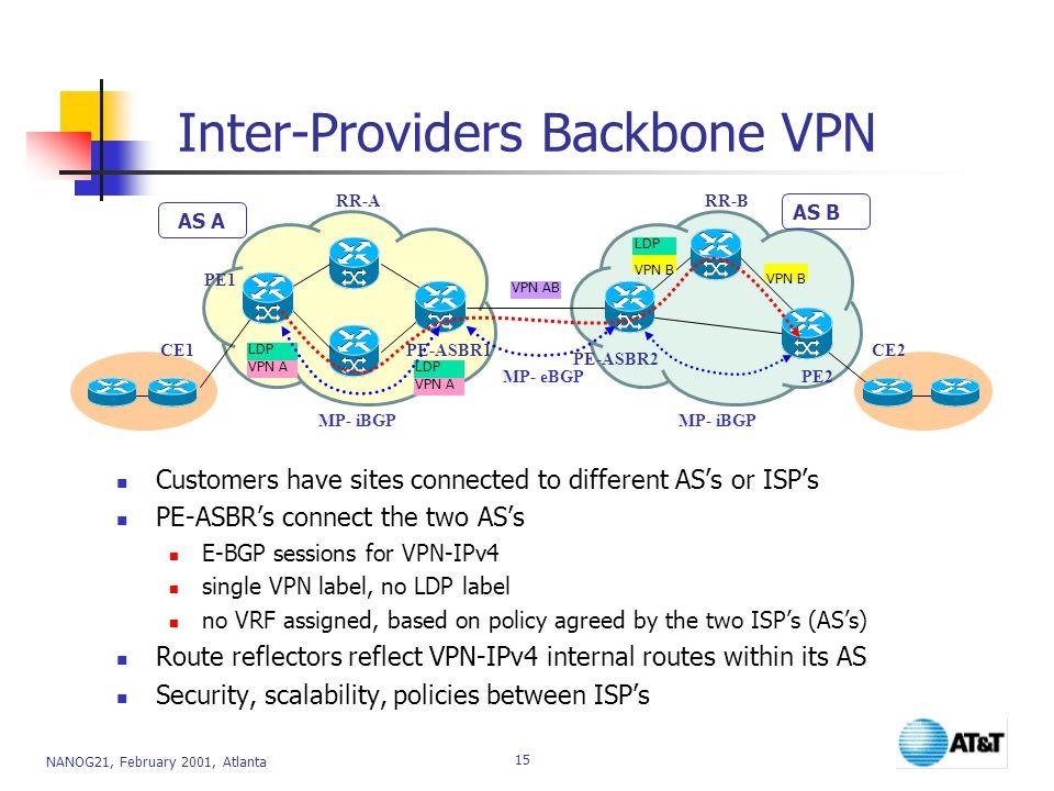 Inter-Providers Backbone VPN