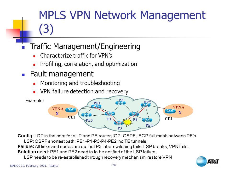 MPLS VPN Network Management (3)