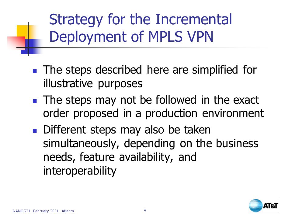 Strategy for the Incremental Deployment of MPLS VPN