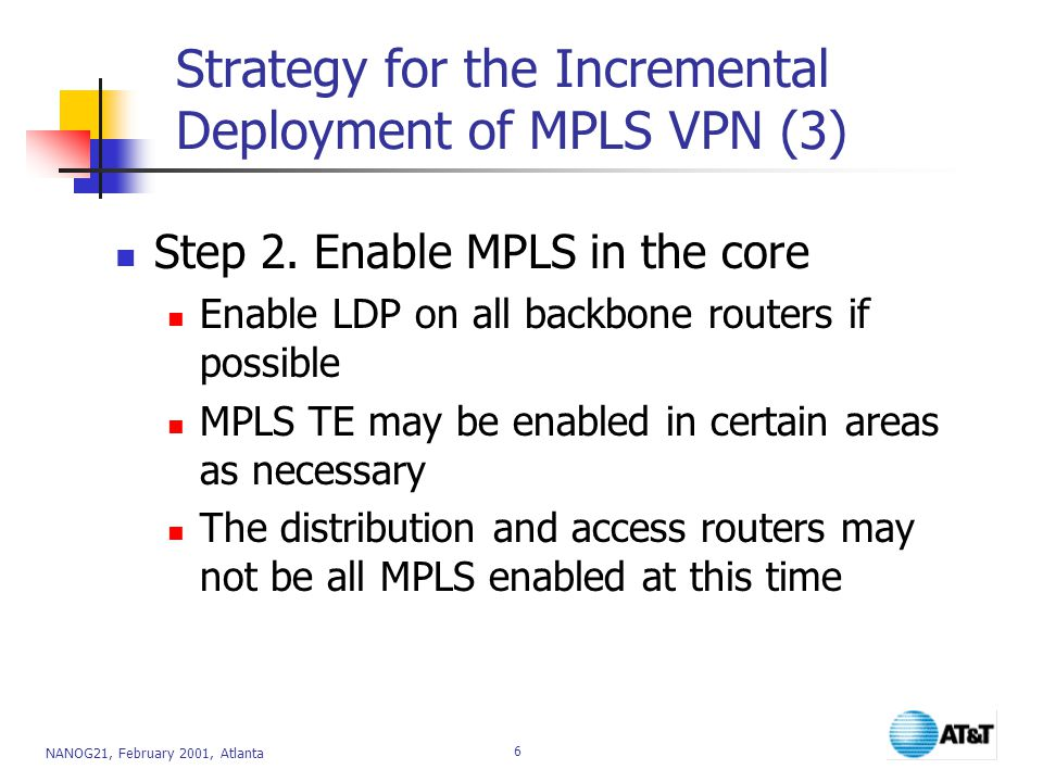 Strategy for the Incremental Deployment of MPLS VPN (3)
