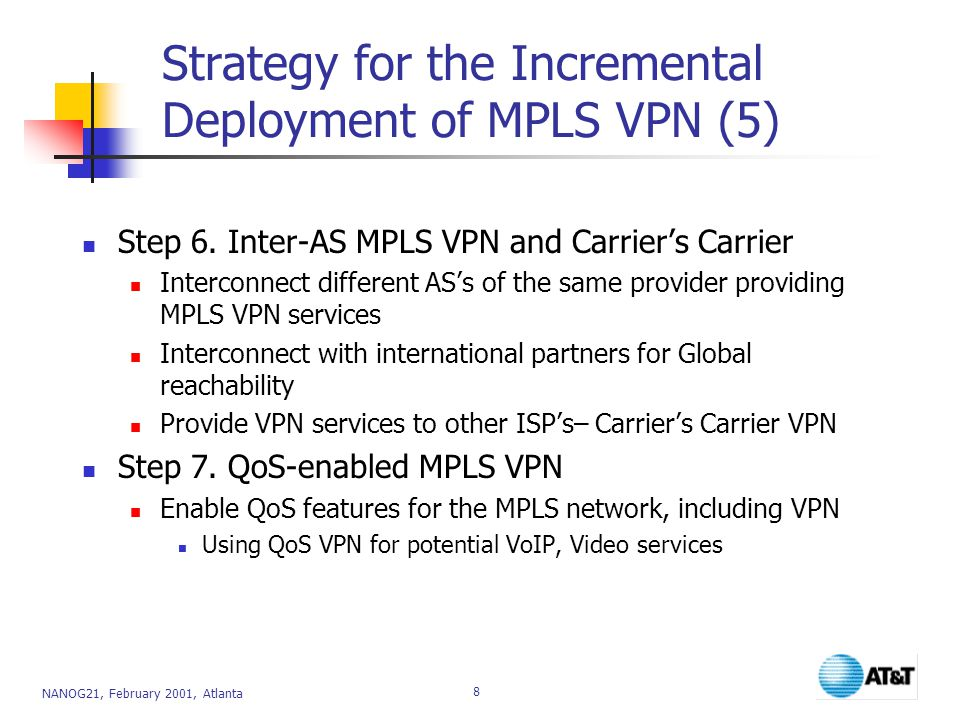 Strategy for the Incremental Deployment of MPLS VPN (5)