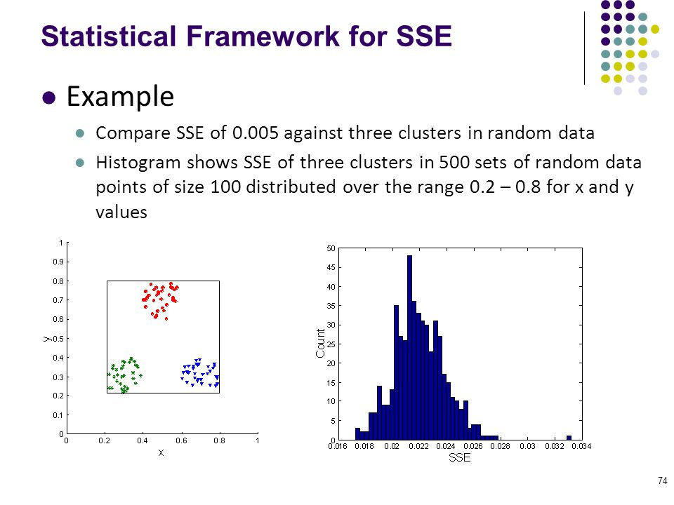 Statistical Framework for SSE