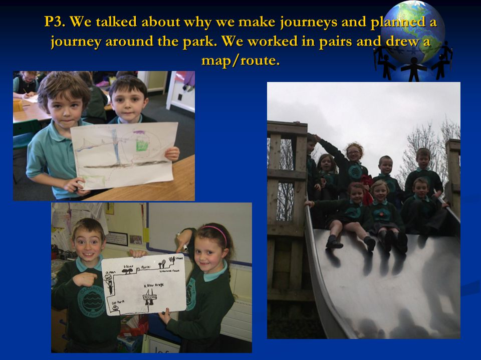 P3. We talked about why we make journeys and planned a journey around the park.
