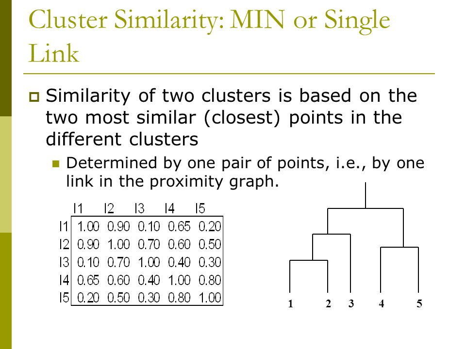 Cluster Similarity: MIN or Single Link