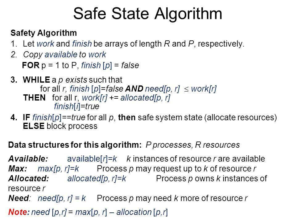 Safe State Algorithm Safety Algorithm