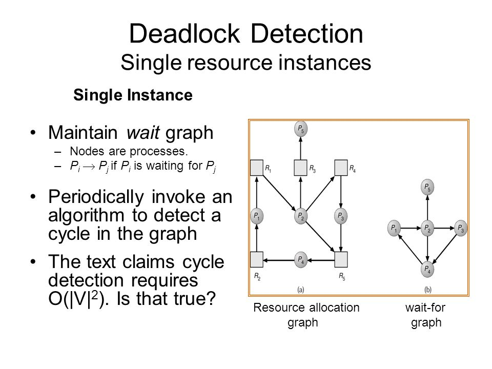 Deadlock Detection Single resource instances