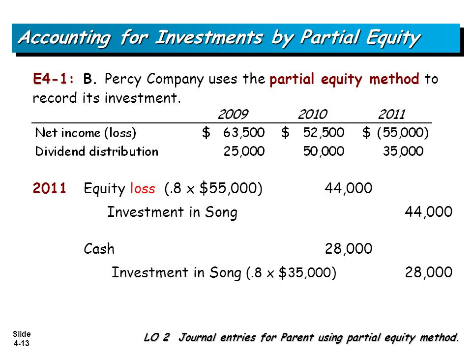 advance accounting the equity method of Such an investment is accounted for by the investor using the equity method   unlike the equity method, the cost method accounts for investments when the   michael j novogradac 2010 advanced accounting joe ben hoyle, et al  1997.