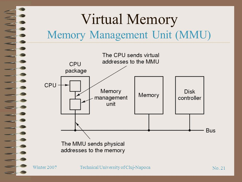 Virtual Memory Memory Management Unit (MMU)